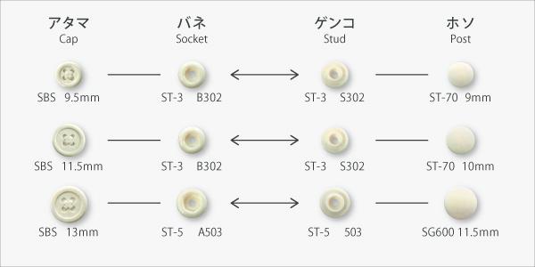 SBSのサイズバリエーション