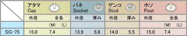 SG75のサイズバリエーション