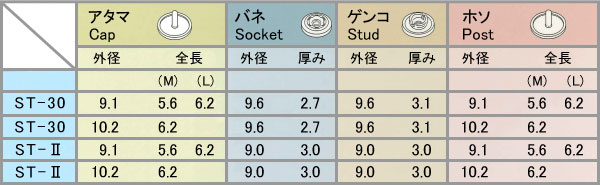 ST-30/ST-Ⅱのサイズバリエーション
