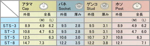 ST-3/ST-5/ST-8のサイズバリエーション